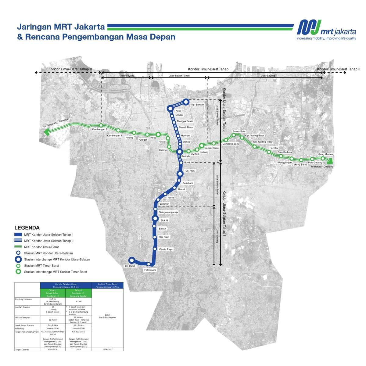 Jakarta Mrt Route Map Jakarta By Train
