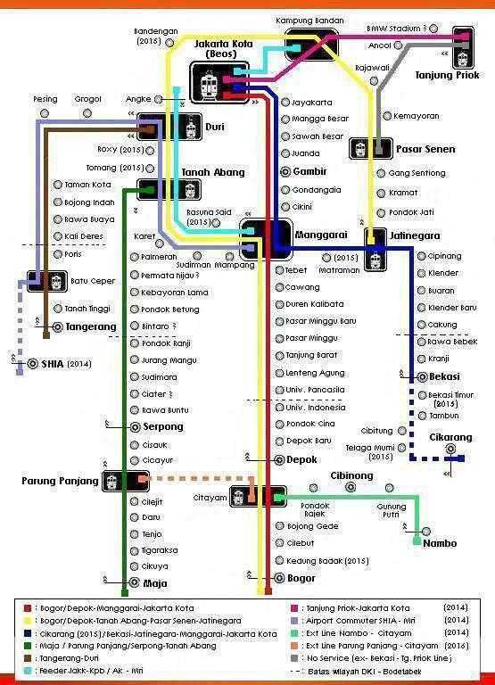 2016 Commuterline To Serve Cikarang Jakarta By Train